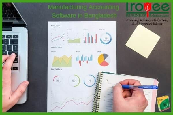 Best Manufacturing Accounting Software in Bangladesh
